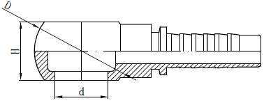 BSP البانجو الرسم المناسب