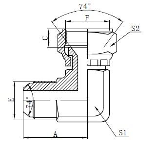 JIC موصلات الوجه مسطح الرسم