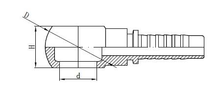 متري خرطوم البانجو الرسم المناسب